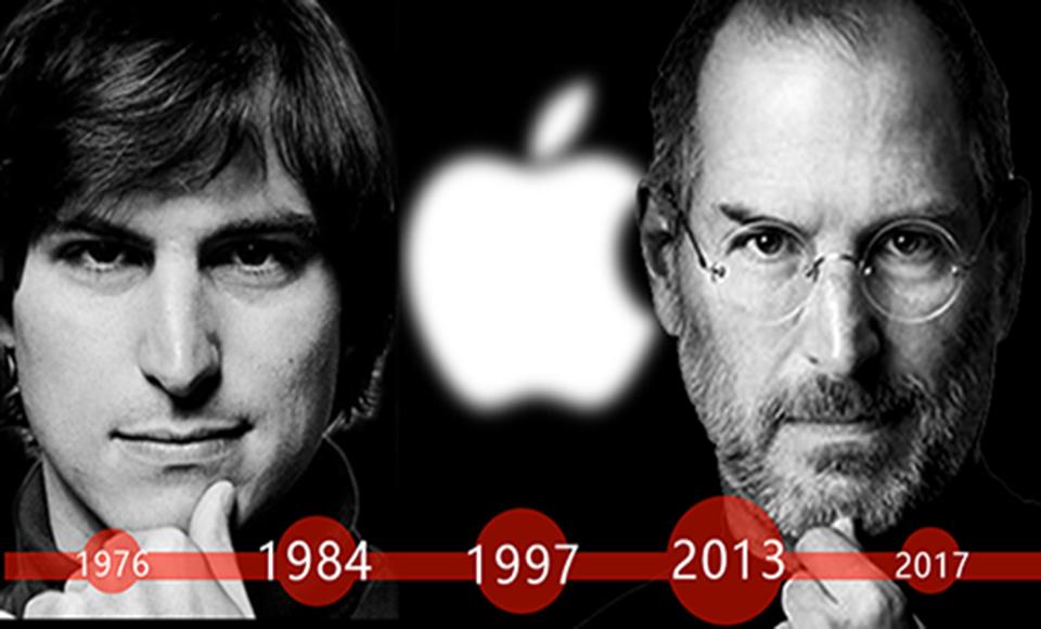 Apple 苹果公司的伟大,一部分归功于这些经典的视频营销