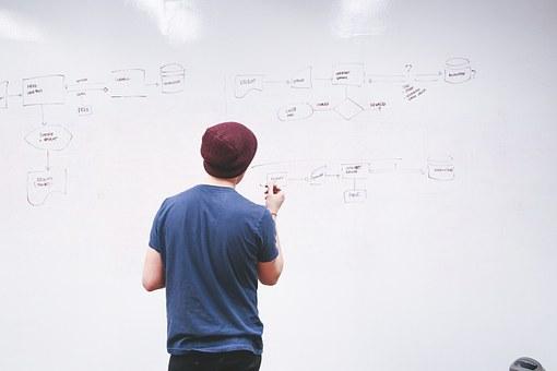 企业宣传片创意文案怎么写