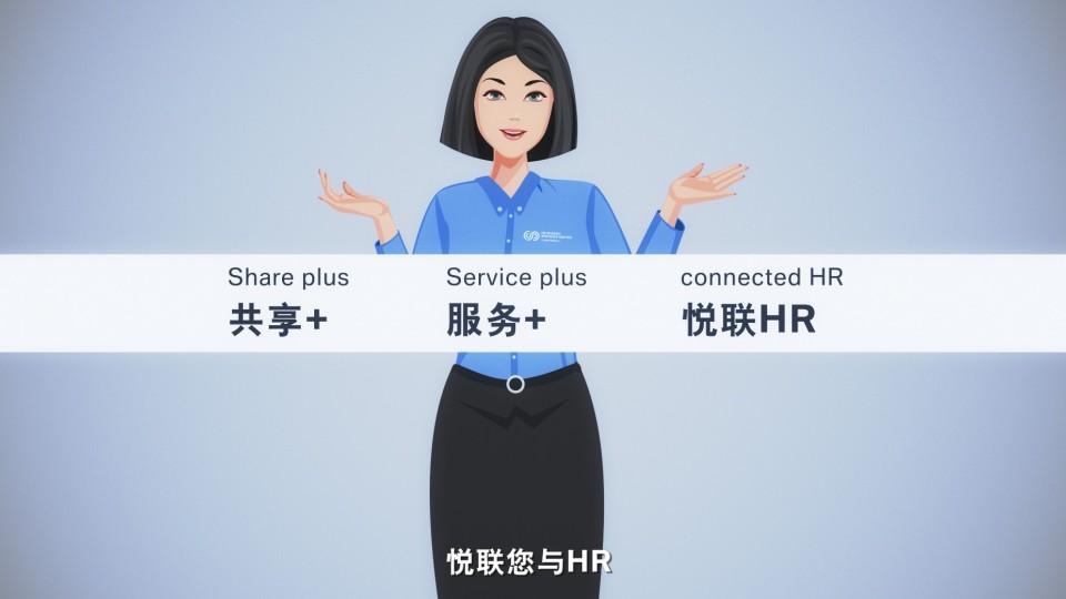 企业宣传MG动画《宝马HRSSC-MG动画》@毛豆_MG动画爱好者